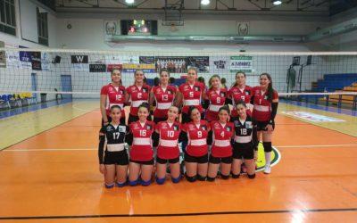 Με το δεξί οι ομάδες του ΑΣΠ Κόρινθος στο πρωτάθλημα Κορασίδων